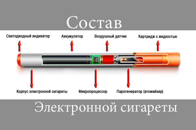 Чем вредны электронные сигареты одноразовые дешево заказать электронную сигарету в россии