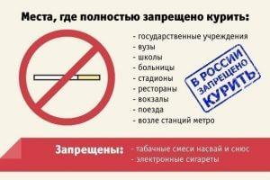 Запрещенные места для курения