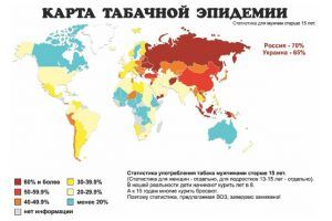 Карта курения в мире
