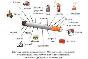Вред сигареты