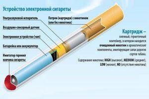 Устройство электронной сигареты с чипами