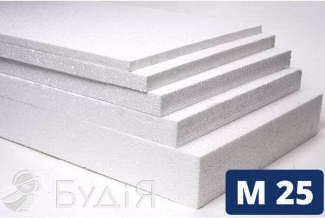 Теплоизоляционный материал для стен помещения
