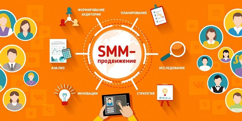 СММ продвижение в Киеве и Украине