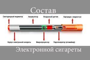Состав электронной сигареты