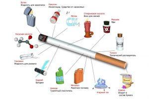 Вредные вещества в сигаретах