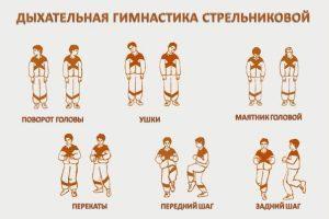 Дыхательная гимнастика для очищения организма
