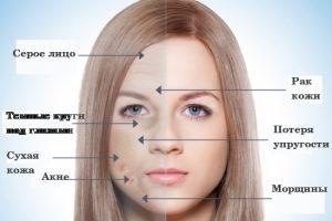 Проявления последствий курения на коже