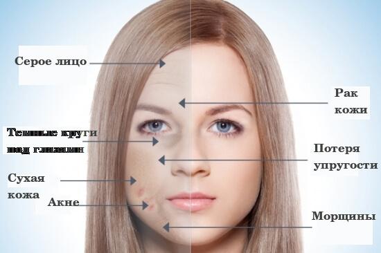 Что происходит с кожей лица, когда бросаешь курить