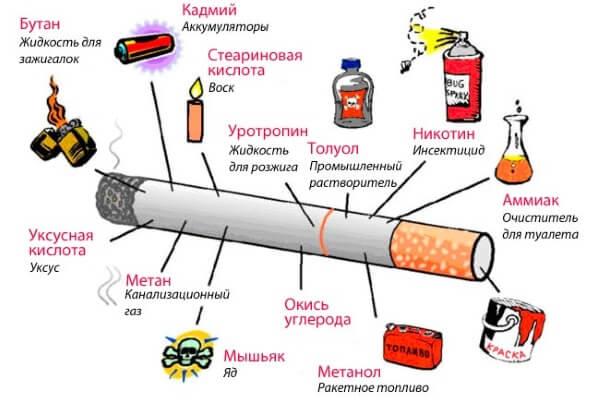 Что если я брошу курить не брошу никогда