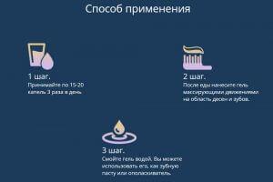 Способ применения капель и геля Табамекс