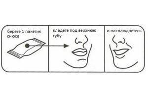 Принцип использования снюса