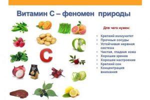 Польза витамина С для организма