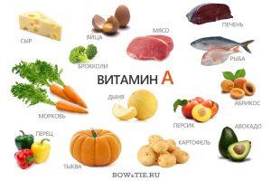 Содержание витамина А в продуктах питания