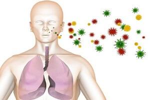 Воздушно-капельное заражение туберкулезом